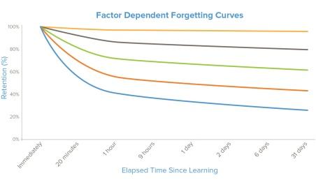factor_dependent