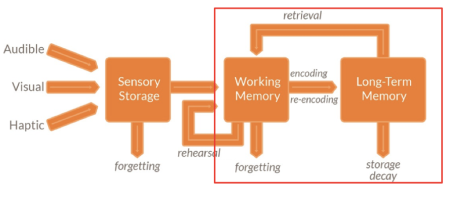 Reencoding
